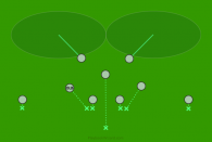 Defensive 9 On 9 Flag Football Plays Part 2