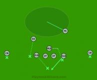 Defensive 9 On 9 Flag Football Plays