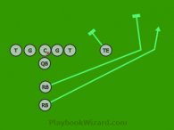 Offensive 9 On 9 Flag Football Plays